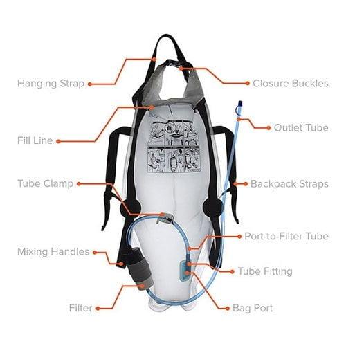 parts_of_waterbag